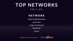 Top Pay Per Call Networks for April 9.png